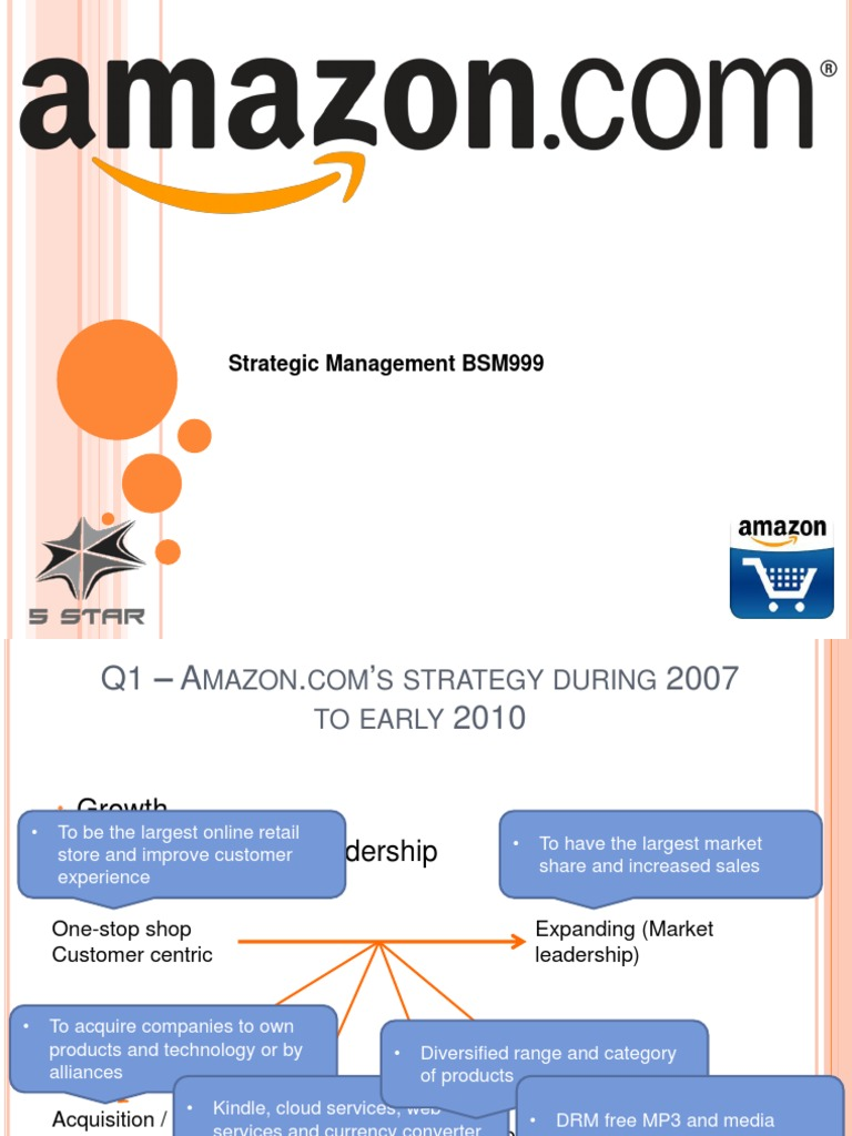 amazon com 2007 early 2009