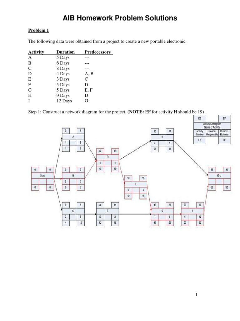 pm 586 huntsville project analysis