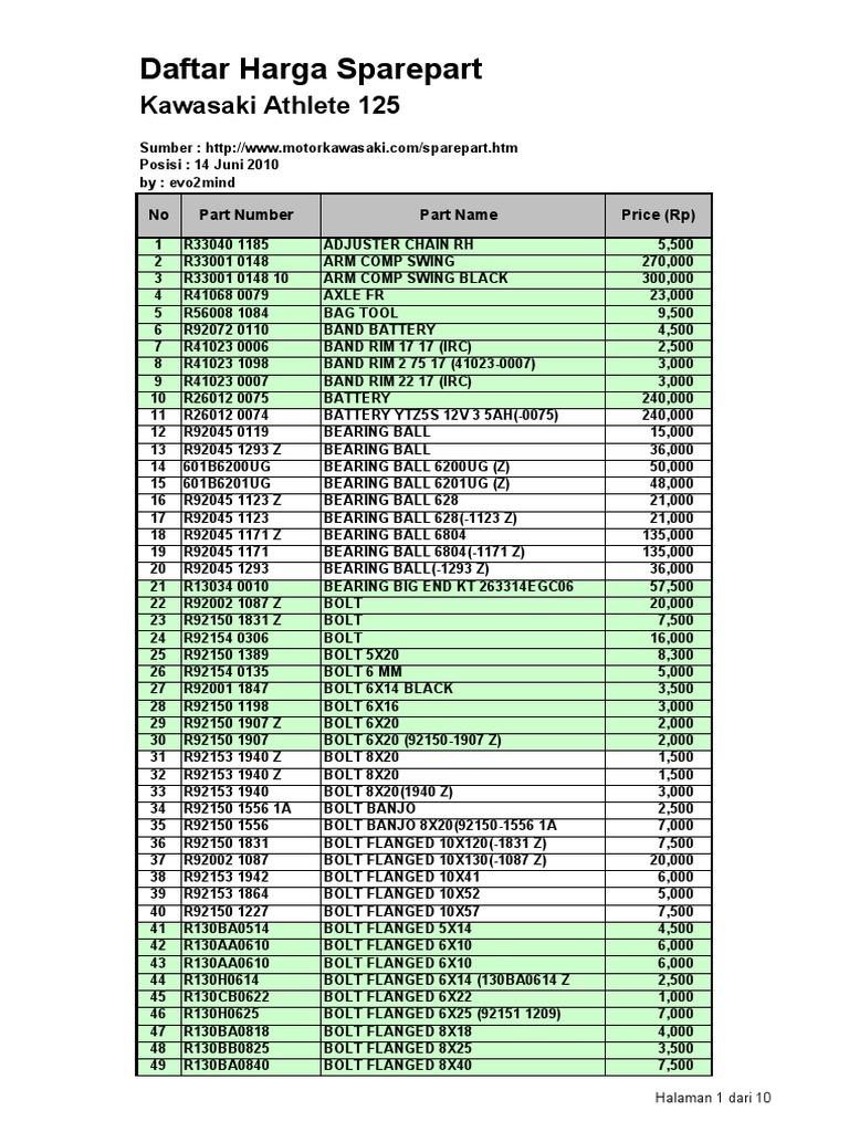 Katalog Spare Part Kawasaki Athlete | Carnmotors.com
