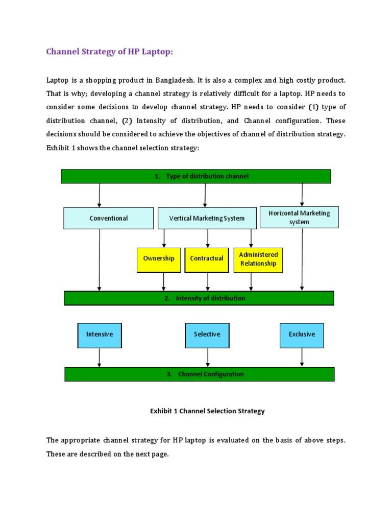 strategic group map for hewlett packard