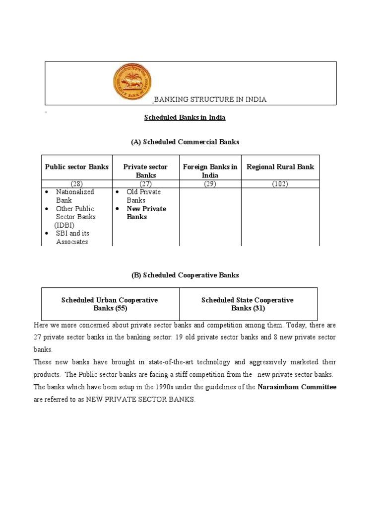 cooperative bank india essay