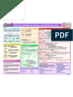 j Mol Quick Reference Sheet