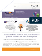 Fusioncharts Saldit Software