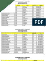 Peserta PLPG Periode-10 Rayon UNEJ