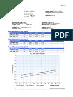 TD Control Center Report
