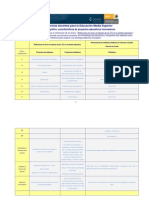 Laromero Andamio Caracteristicas Proyectos