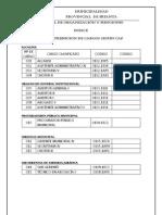MOF Y ROF MANUAL DE ORGANIZACIÓN Y FUNCIONES