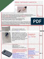Strahlenfolter - Identifikations - Chip (Transponder) - Lesegeräte für Tiere - www_hundesportartikel_com_chip1_html