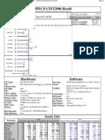 CINT2006 Result_ IBM Corporation IBM System x 3850 X5 (Intel Xeon E7-4870)