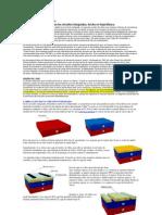 Física de Semiconductores, como se fabrican lo C.I.