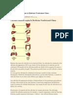 Cálculos biliares según la Medicina Tradicional China