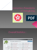 The Economics Freedoms of Hongkong Beta