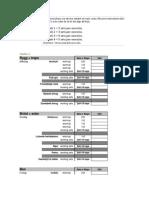 TriPhaseVol2 - Spreadsheet