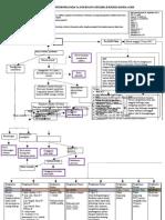 Mind Mapping Pneumonia 2