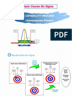 Six Sigma - Capability Process - Step 04