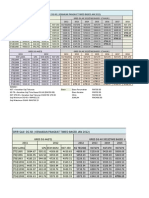 GAJI DG 48 untuk kenaikan time based 2012