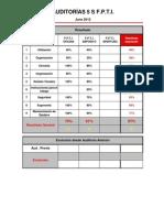Auditorias 5S - F.P.T.I. 29-06-2012
