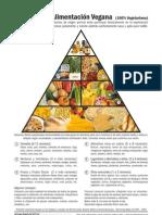 Piramide Alimentacion Vegana