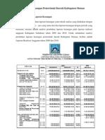 Analisis Laporan Keuangan Pemerintah Daerah Kabupaten Sleman