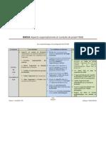 D9CH1 - Aspects Organisationnels et conduite de projets FOAD
