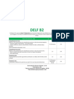 Descriptif des épreuves DELF B2