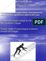 The Graves Model