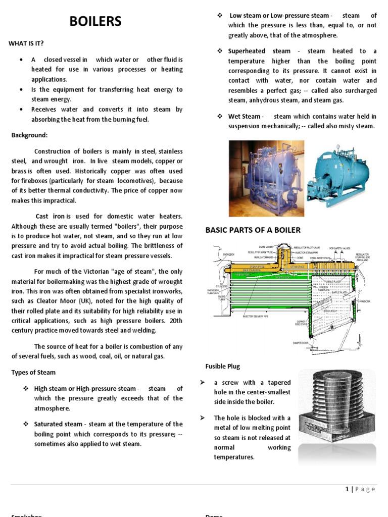 Boilers   Boiler   Furnace