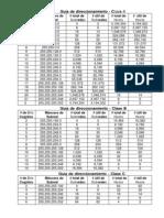 Tabla de Direcciones IP Utilizables Definidas Por Tipo de Clase