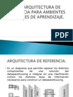 Arquitectura Ava