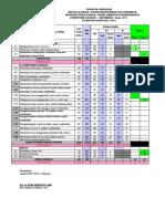 Struktur Kurikulum KBM MM 2012-2013