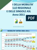 SANITA' ABRUZZO. mobilita 2011