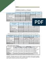 Calendario evaluaciones 2012-13 eus