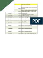 SIPS SSHR Knowledge Transfer Plan 1 0