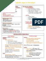 FI-11-188 Céphalée aigue et chronique