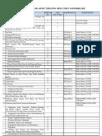 2. Daftar Undeductible Expenses (Biaya Fiskal) NOPEMBER 2010