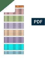 TDS Master Data
