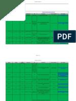 Matriz Requisitos Legales-Ambientales-Final Modificada Con Apoyo Rodrigo