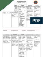 OCTAVO.departamento de Ingles. SOCIAL STUDIES. Tercer Periodo 2012