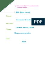 MAPAS Conceptuales[1] .Mili Arias Loyola