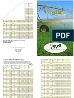 Surprise-Valley-Electrification-Corp.--Irrigation-Cost-Guide-PDF