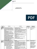PD Planificare Anuala 2011-2012