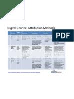 Digital Attribution Cheat Sheet r3.1
