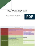 Delitos Ambientales - Cuadro General