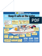 Keep It Safe on the Water