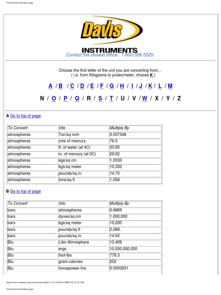 conversion formulas page gallon horsepower