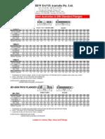 Flange Data Sheet-Mathey Davis