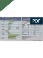 Index Kepercayaan Konsumen Global-nielsen 2012 (10 Teratas & 10 Terbawah)