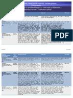 Cyr-SPISAK ROBA-Uredbe EU-Objavljeno u SGRS A