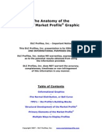 Anatomy of Market Profile