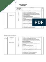 Scheme of Work BI Y4 2012